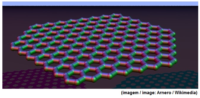 Technique permits scale gains in the production of materials with graphene